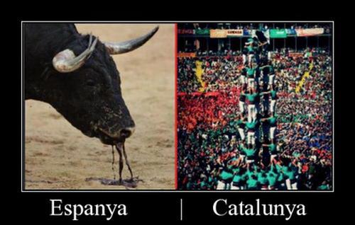 Espanha vs Catalunha