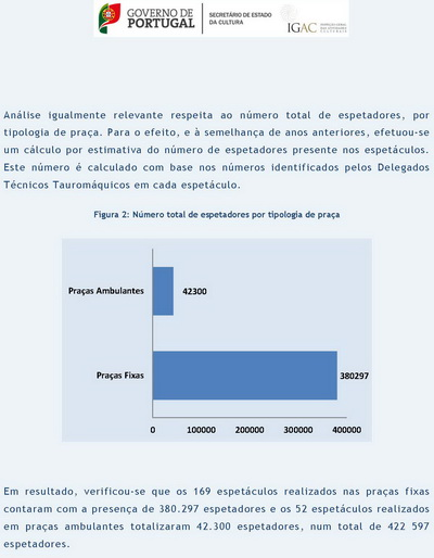 numero de espectadores 2014