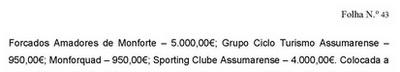 forcados monforte cinco mil euros